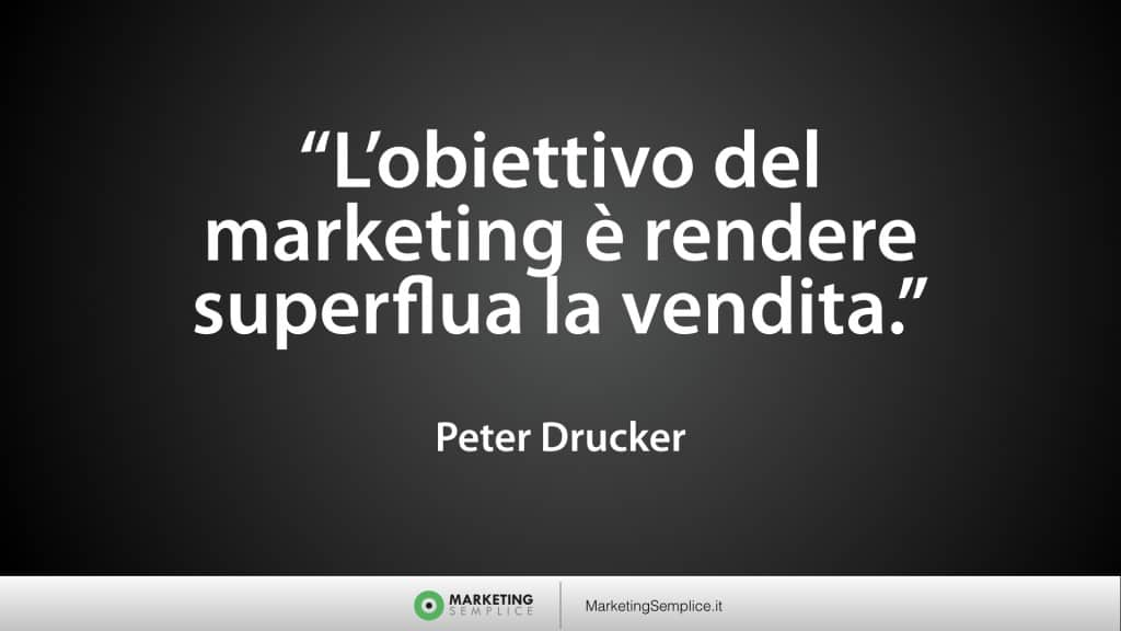 citazione marketing peter drucker