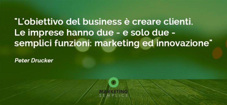 peter drucker marketing innovazione obiettivi business